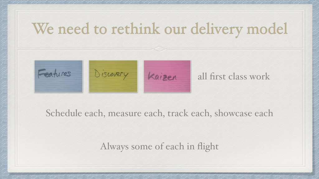 We need to rethink our delivery model Schedule ...