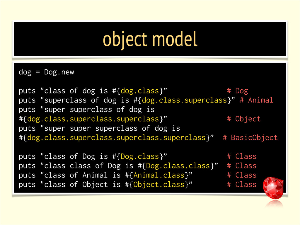 "object model dog = Dog.new ! puts ""class of dog..."