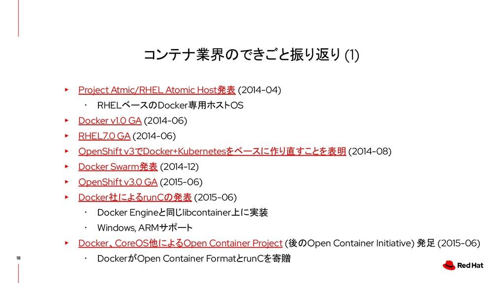 コンテナ業界のできごと振り返り (1) ▸ Project Atmic/RHEL Atomic...