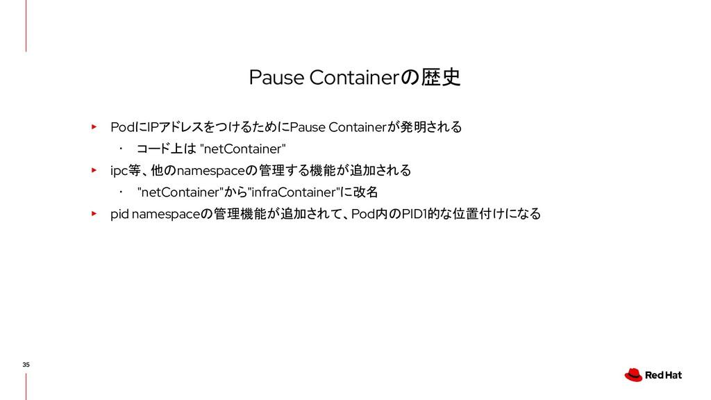 Pause Containerの歴史 ▸ PodにIPアドレスをつけるためにPause Con...
