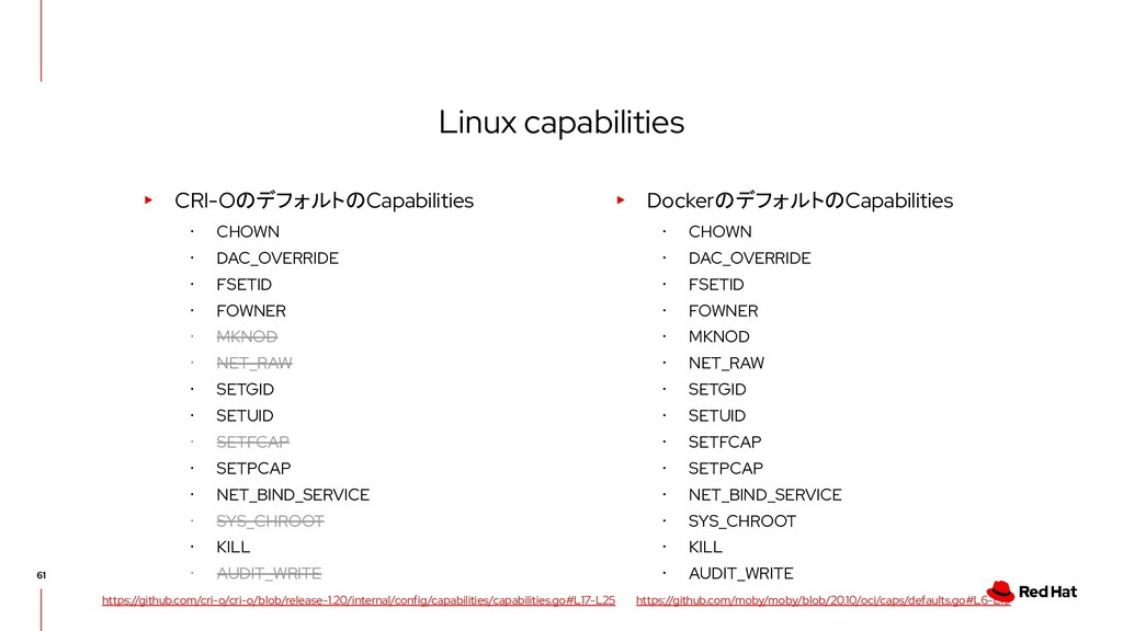Linux capabilities ▸ CRI-OのデフォルトのCapabilities ・...