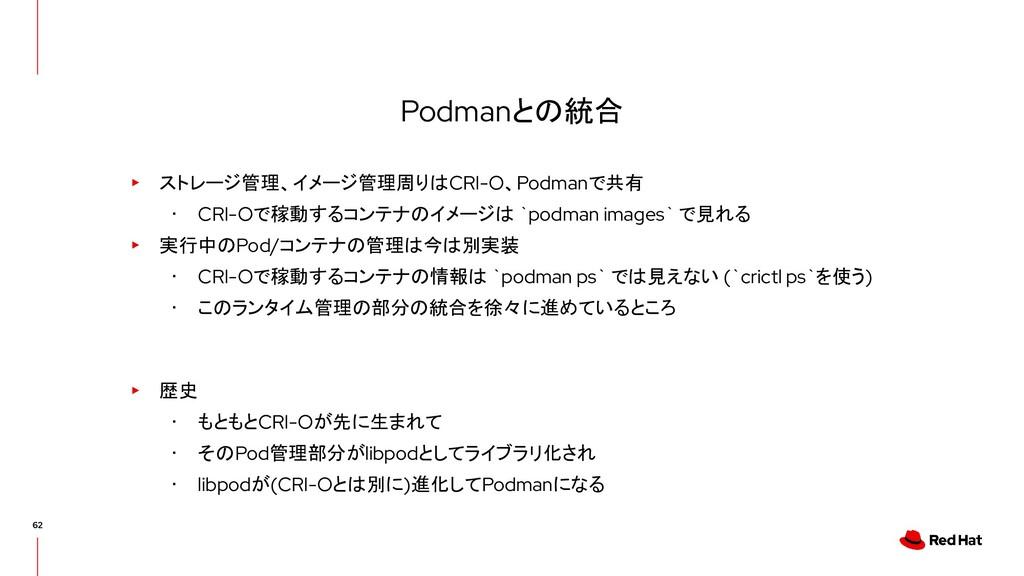 Podmanとの統合 ▸ ストレージ管理、イメージ管理周りはCRI-O、Podmanで共有 ・...