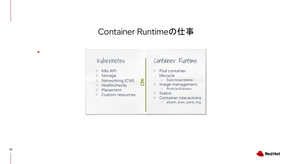 Container Runtimeの仕事 ▸