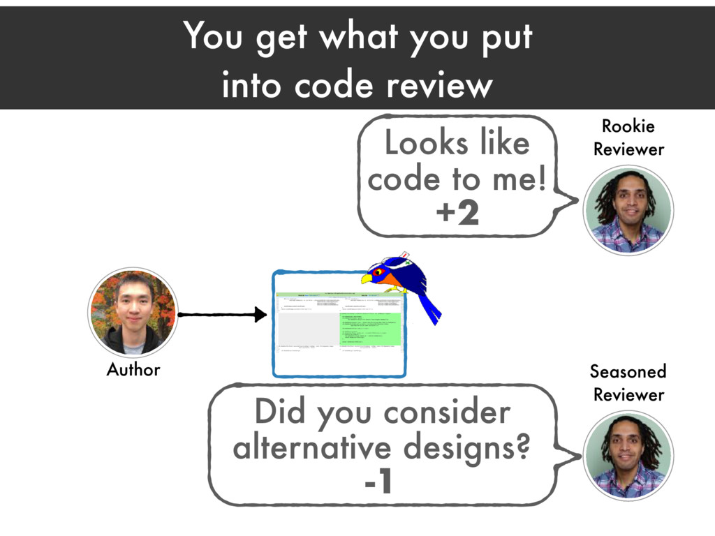 You get what you put into code review Author Lo...