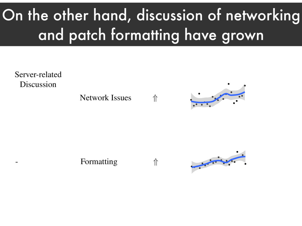 On the other hand, discussion of networking and...