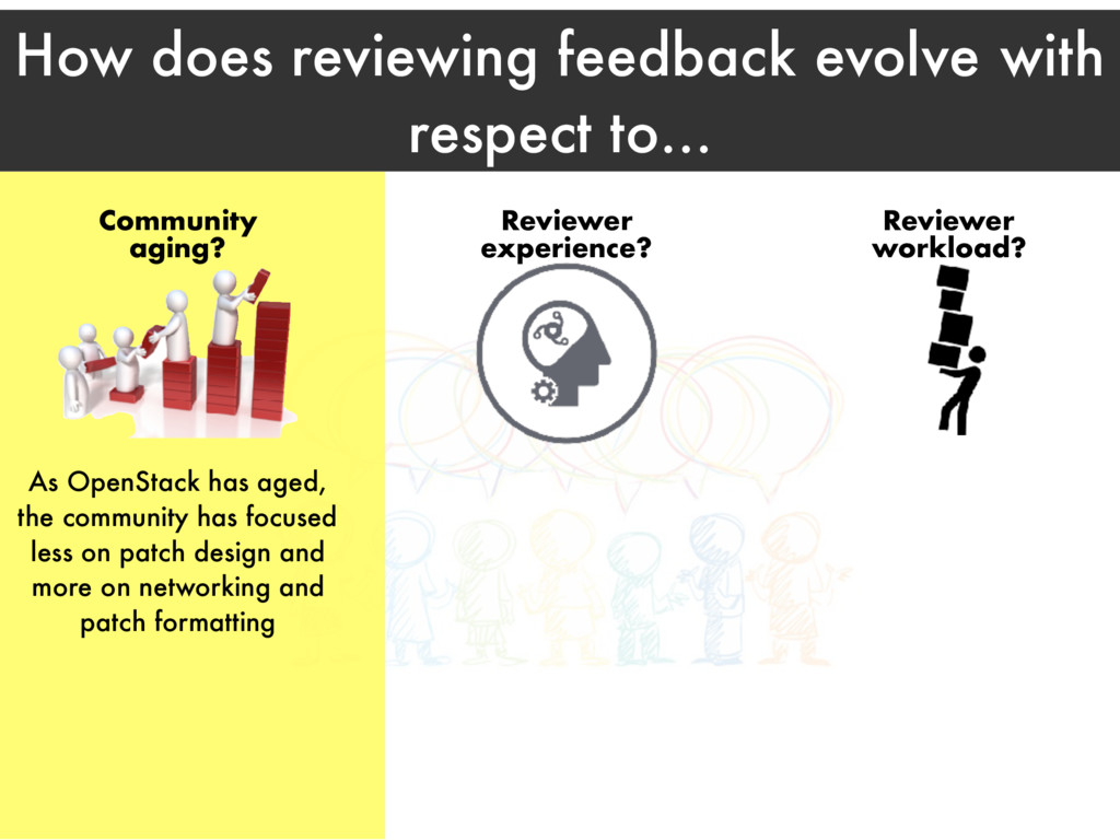 How does reviewing feedback evolve with respect...