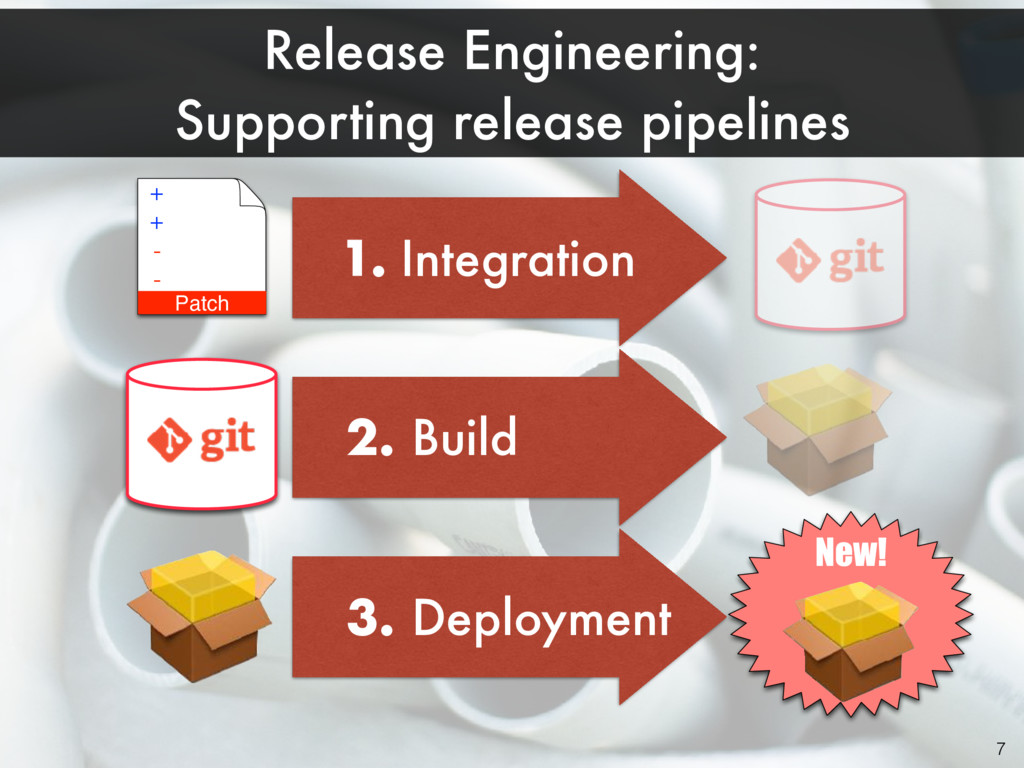 Release Engineering: Supporting release pipelin...