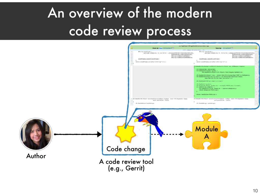 A code review tool (e.g., Gerrit) Author Module...