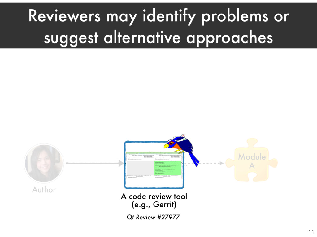 Module A Qt Review #27977 11 A code review tool...