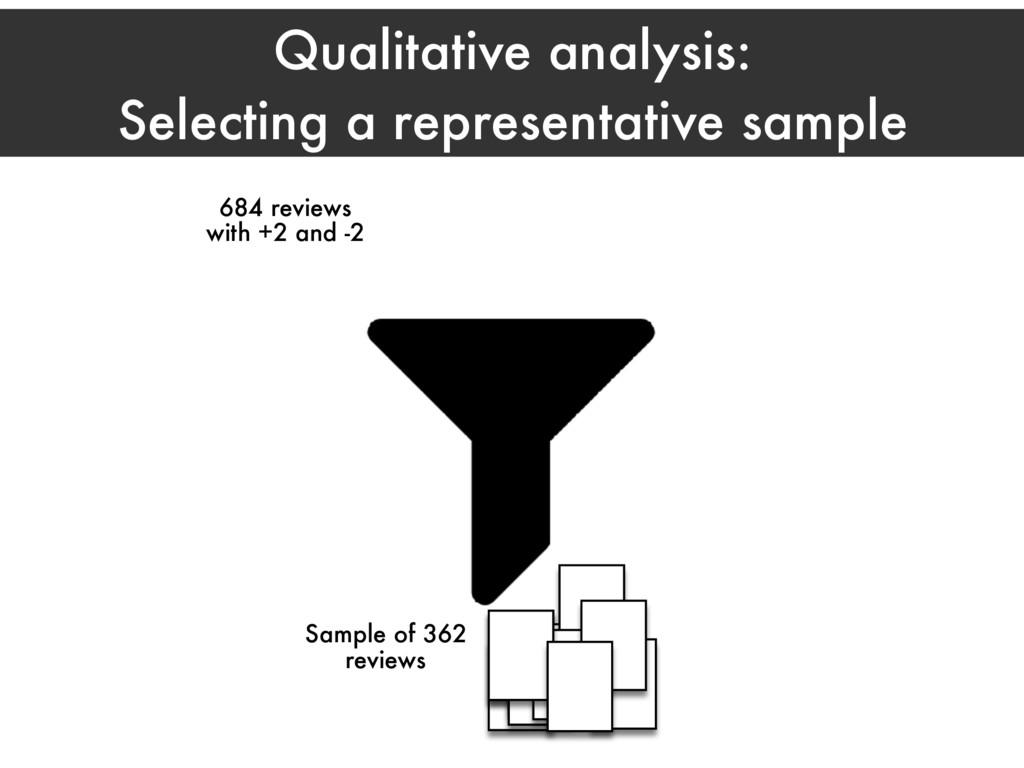Qualitative analysis: Selecting a representativ...