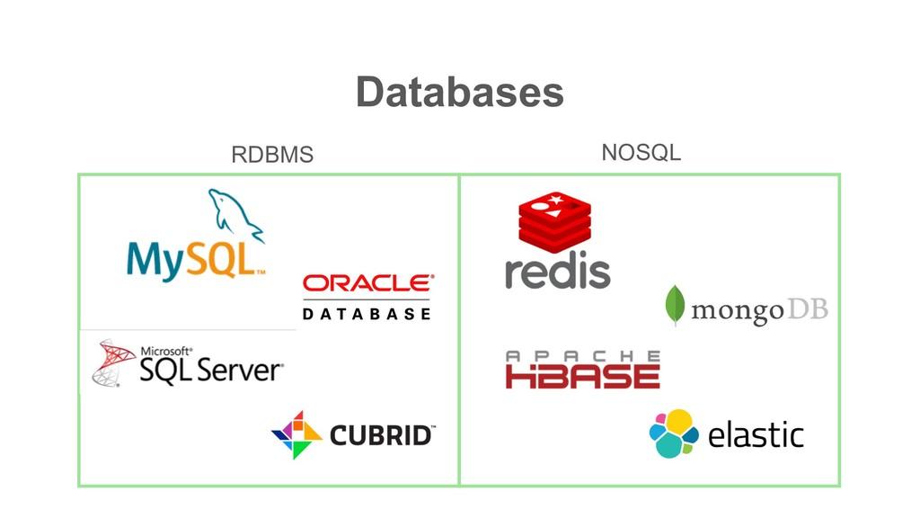 RDBMS Databases NOSQL
