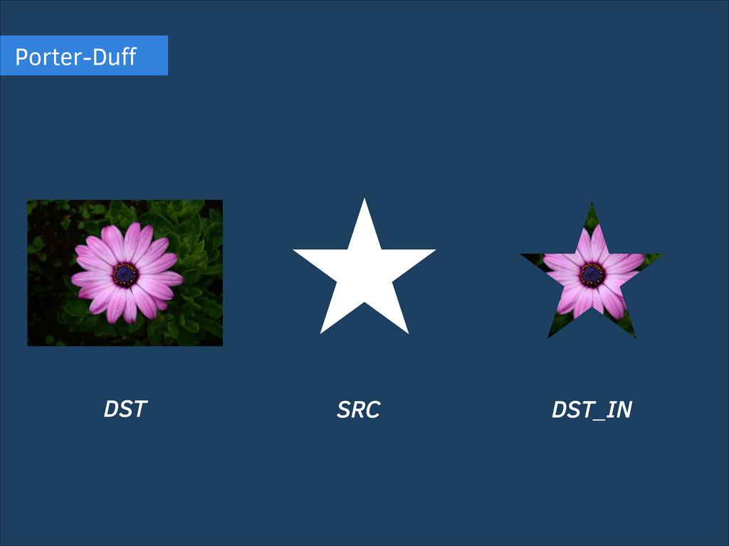 Porter-Duff DST SRC DST_IN