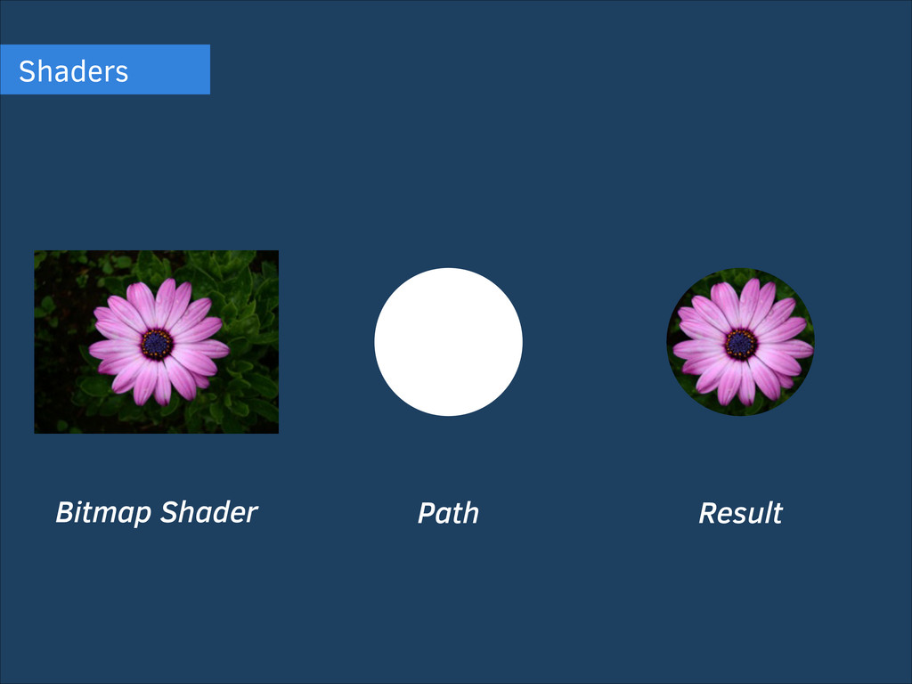 Shaders Bitmap Shader Path Result