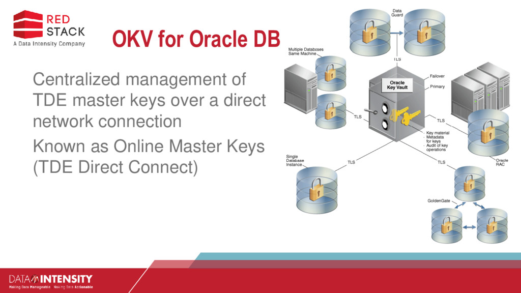 OKV for Oracle DB Centralized management of TDE...