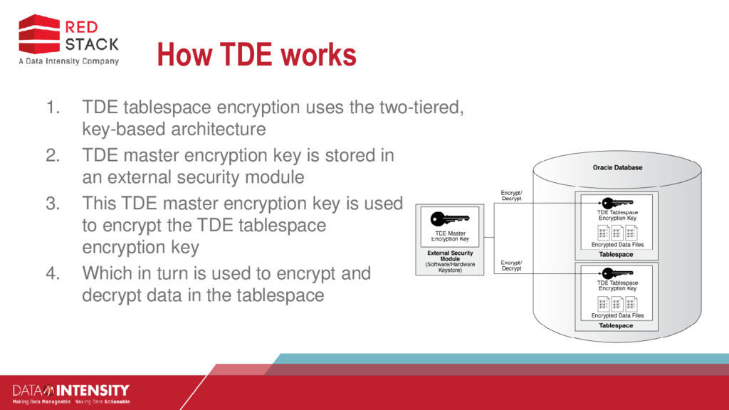 How TDE works 1. TDE tablespace encryption uses...