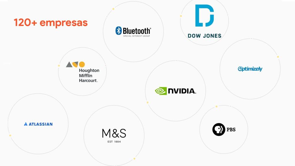 120+ empresas