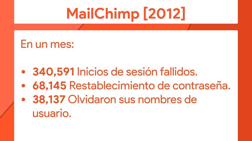 MailChimp [2012] En un mes: • 340,591 Inicios d...