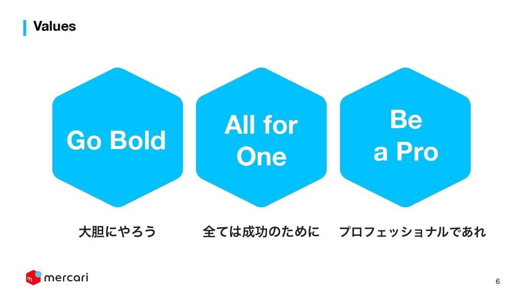 6 Values େʹΖ͏ શͯޭͷͨΊʹ ϓϩϑΣογϣφϧͰ͋Ε Go Bold ...