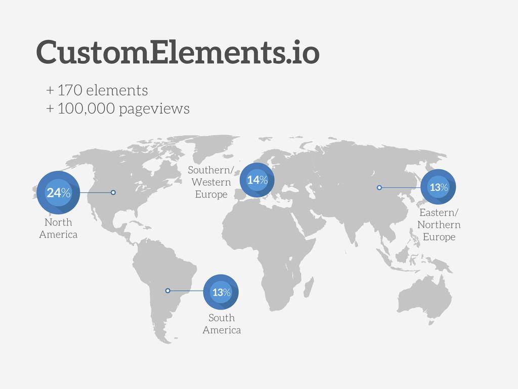 CustomElements.io 13% 24% 14% + 170 elements + ...
