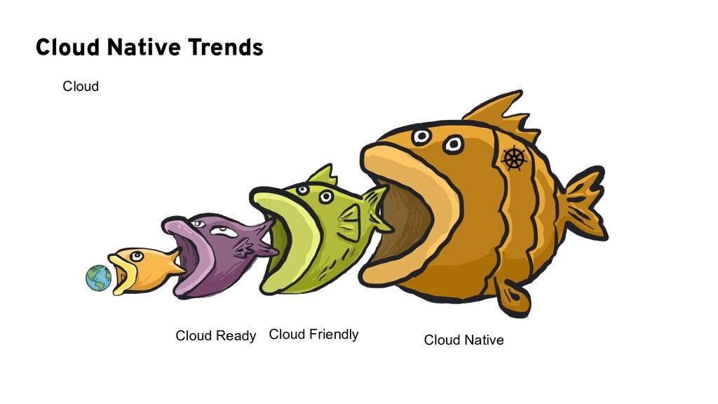 Cloud Native Trends Cloud Cloud Ready Cloud Fri...