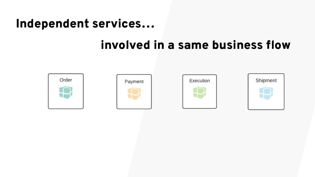 Independent services… involved in a same busine...