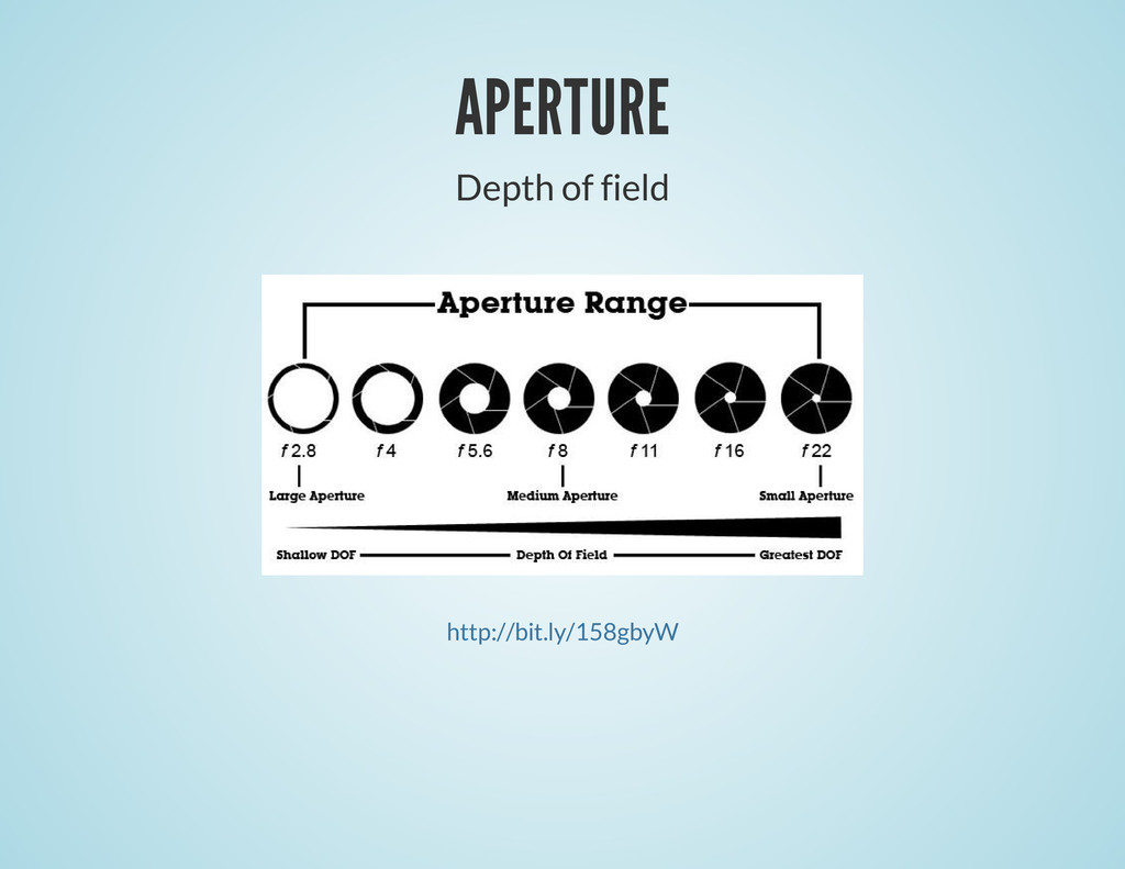 APERTURE Depth of field http://bit.ly/158gbyW