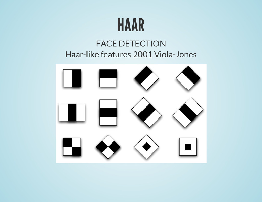 HAAR FACE DETECTION Haar-like features 2001 Vio...