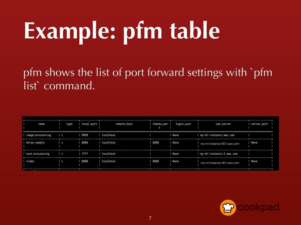 Example: pfm table pfm shows the list of port f...
