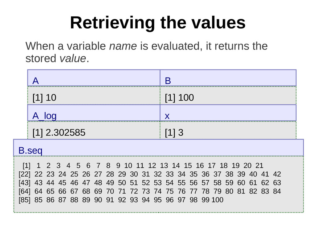 Retrieving the values When a variable name is e...