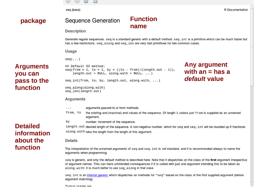 Function name package Arguments you can pass to...