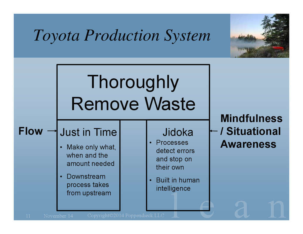 l e a n Toyota Production System November 14 Co...