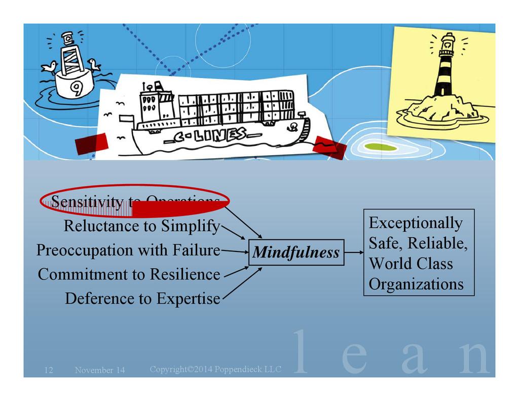 l e a n Mindfulness Sensitivity to Operations R...