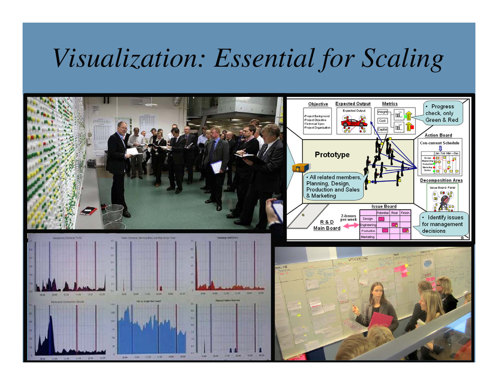 l e a n Visualization: Essential for Scaling No...