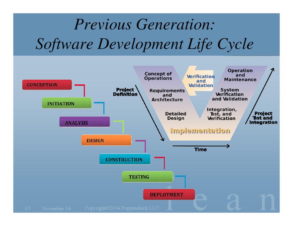 l e a n Previous Generation: Software Developme...