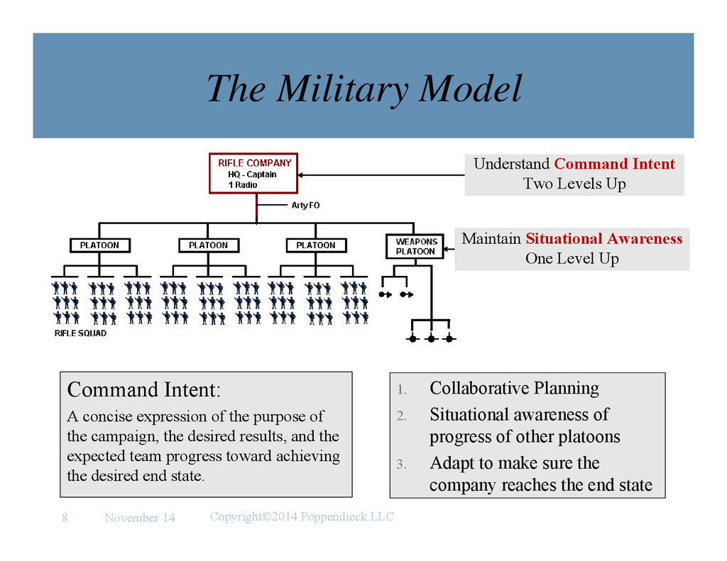 l e a n The Military Model Understand Command I...