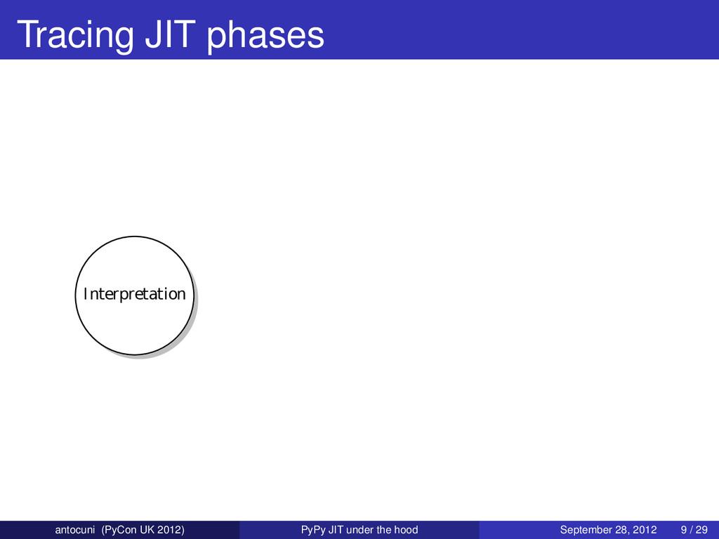 Tracing JIT phases Interpretation antocuni (PyC...