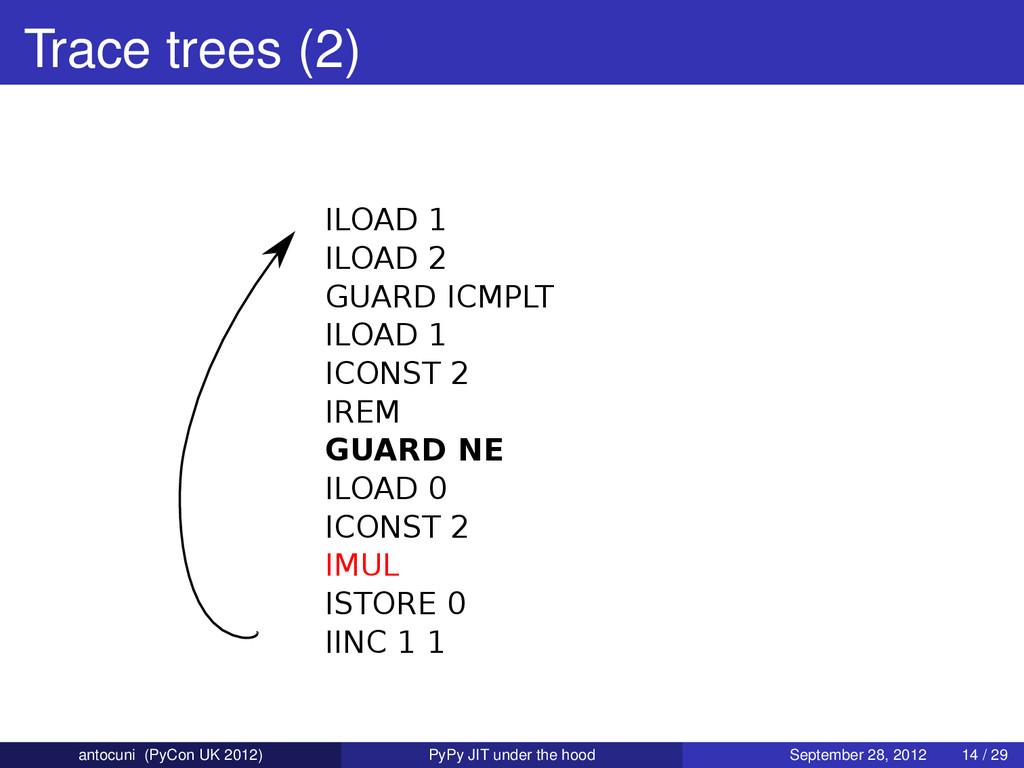 Trace trees (2) ILOAD 1 ILOAD 2 GUARD ICMPLT IL...