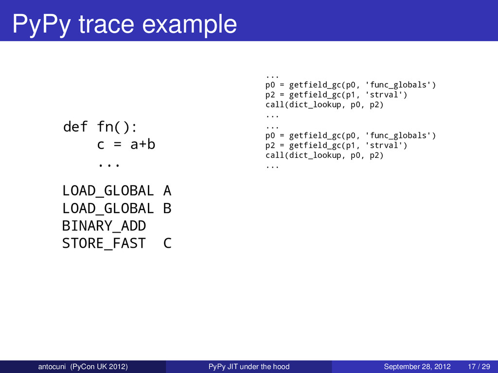 PyPy trace example def fn(): c = a+b ... LOAD_G...