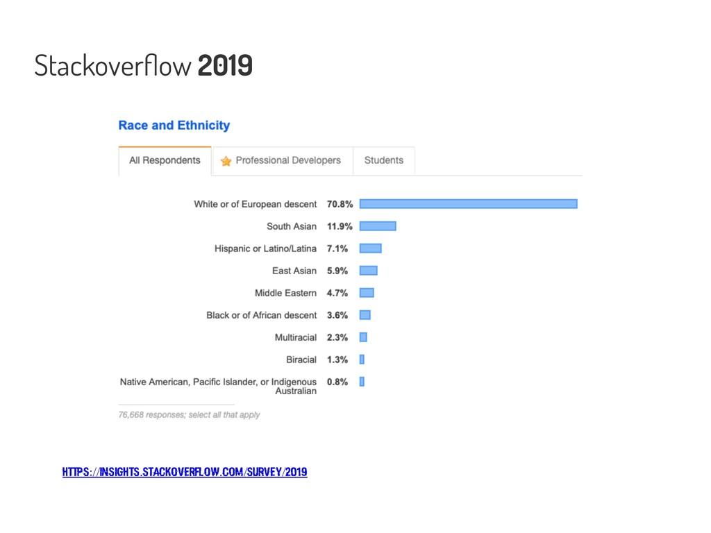 https://insights.stackoverflow.com/survey/2019 ...