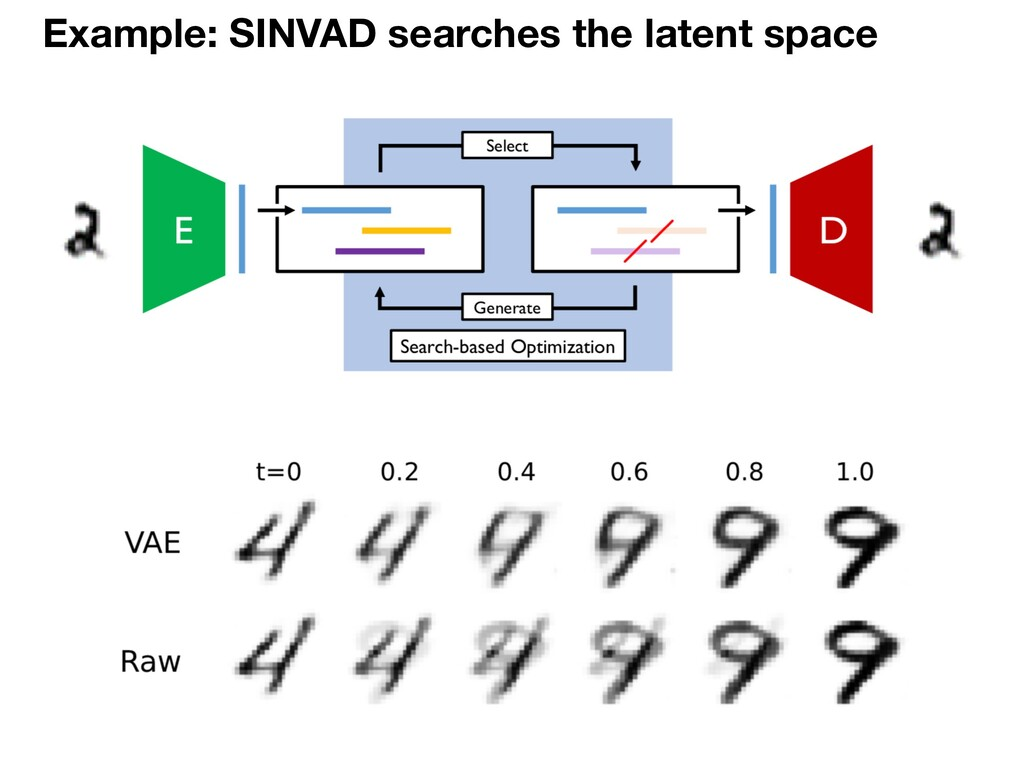 Example: SINVAD searches the latent space