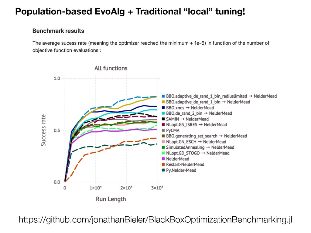 """Population-based EvoAlg + Traditional """"local"""" t..."""