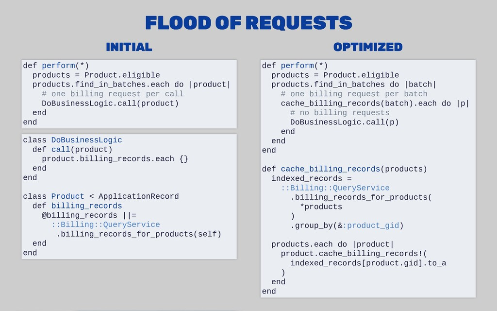 INITIAL INITIAL OPTIMIZED OPTIMIZED FLOOD OF RE...
