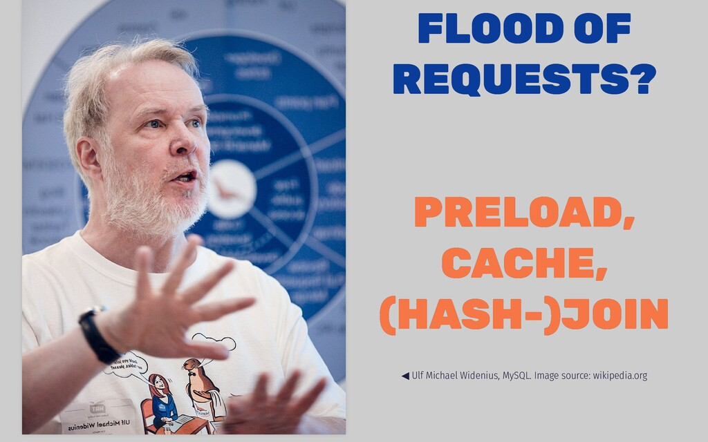 FLOOD OF FLOOD OF REQUESTS? REQUESTS? PRELOAD, ...