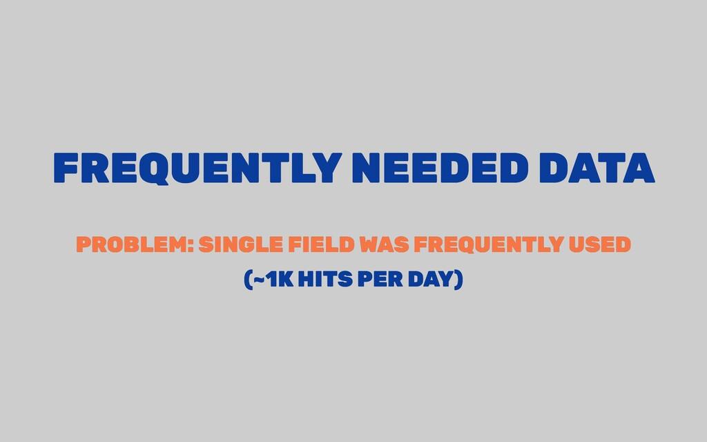 FREQUENTLY NEEDED DATA FREQUENTLY NEEDED DATA P...