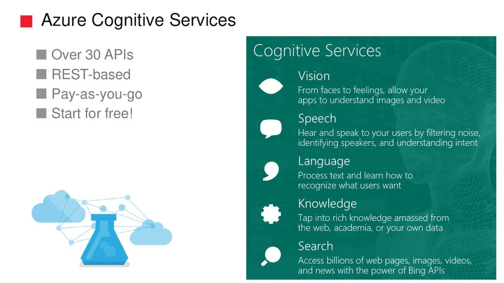 Azure Cognitive Services Over 30 APIs REST-base...