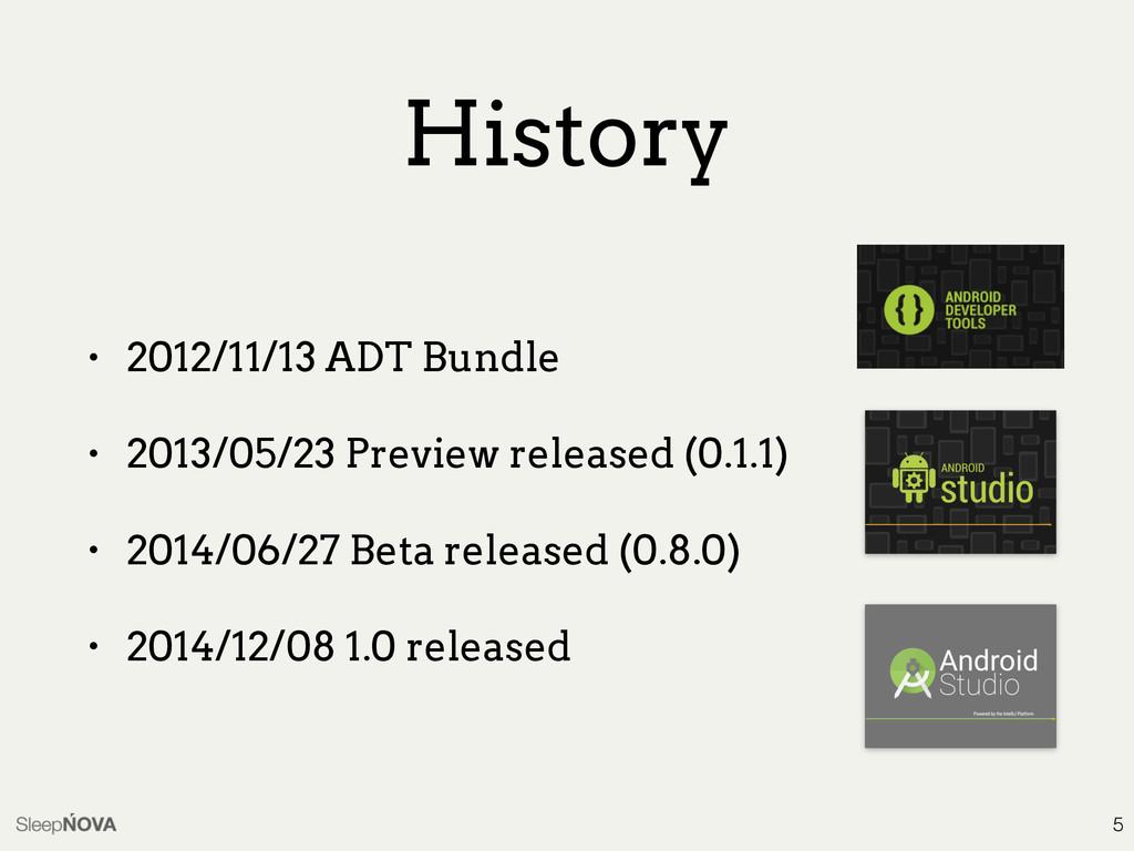 History • 2012/11/13 ADT Bundle • 2013/05/23 Pr...