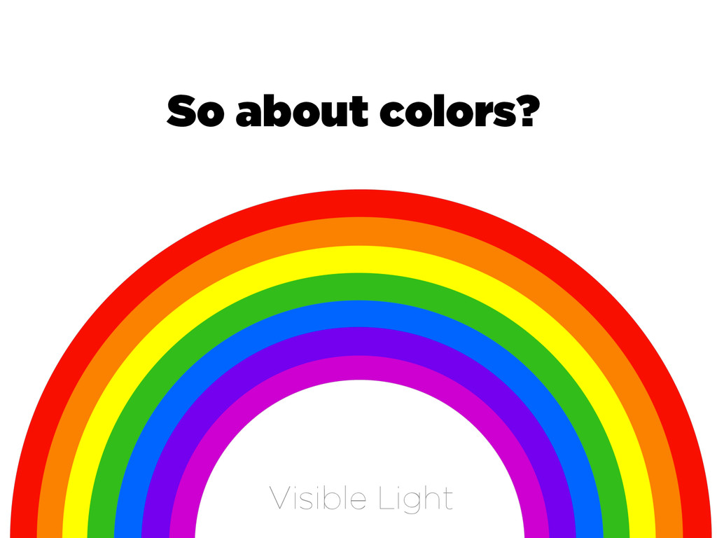 So about colors? Visible Light