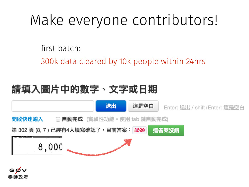Make everyone contributors! first batch: 300k d...