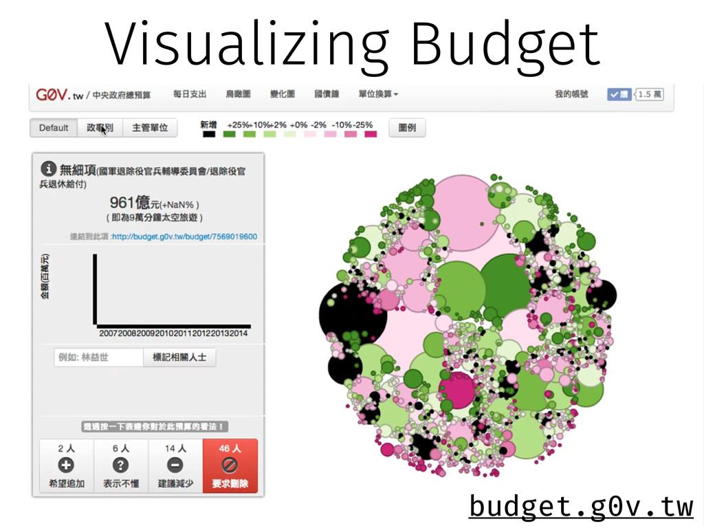 Visualizing Budget budget.g0v.tw