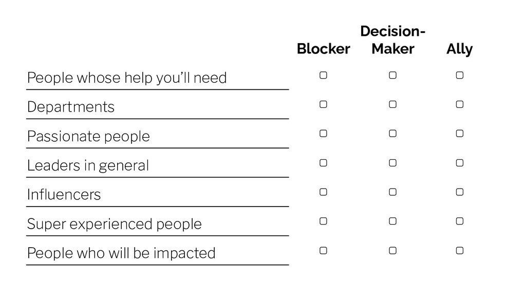 Blocker Decision- Maker Ally People whose help ...